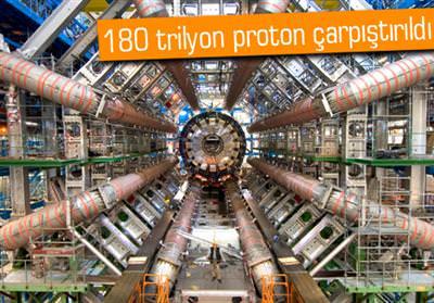 CERN'DE TANRI PARÇACIĞI BULUNDU