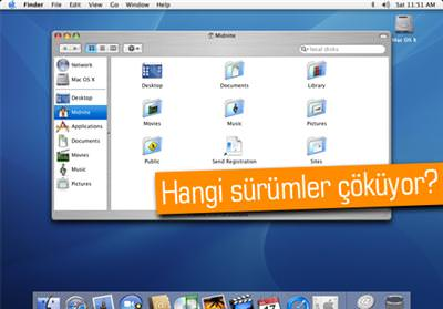 MAC OS X LİON VE MİCROSOFT OFFİCE SORUNLARI