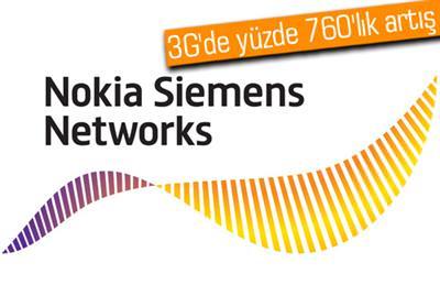 HACILARIN KUTSAL ZİYARETİNDE 3G'DE YÜZDE 760'LIK ARTIŞ