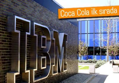 'IBM, DÜNYANIN EN DEĞERLİ 2. ŞİRKETİ'