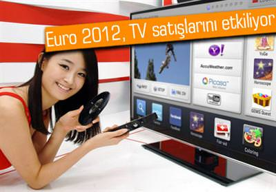 AKILLI TV'YE OLİMPİYAT ATEŞİ DÜŞTÜ