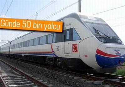350 KM HIZ YAPAN TRENLER GELİYOR