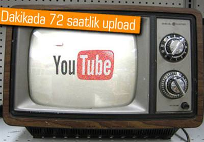 YOUTUBE'DA AYDA 4 MİLYAR SAAT VİDEO İZLENİYOR