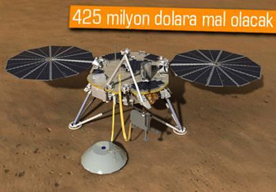 MARS'IN DERİNLERİNE İNME VAKTİ GELDİ