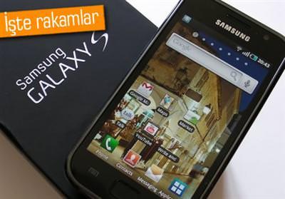 2012'DE 1.6 MİLYAR TELEFON DAĞITILDI. İLK 3 ÜRETİCİ İSE...