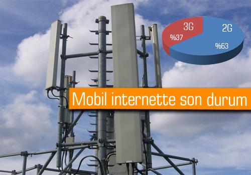 3G baz istasyonu sayısı halen 2G'nin gerisinde