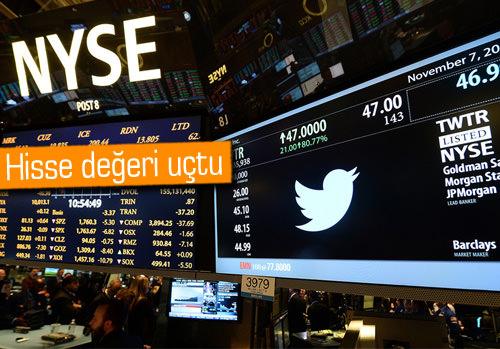 Twitter, borsadaki ilk gününde yatırımcısını sevindirdi