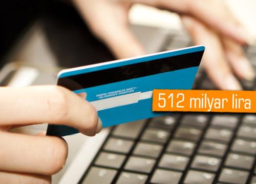 İnternet bankacılığı kullanımında önemli artış