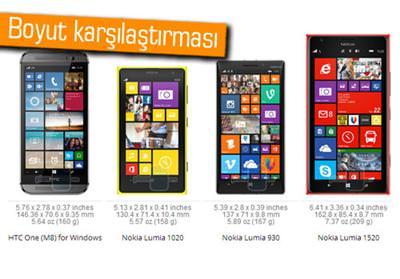 HTC ONE (M8) FOR WİNDOWS, WİNDOWS PHONE'LU RAKİPLERİNİN KARŞISINDA