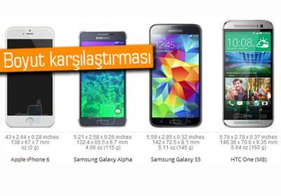 İPHONE 6 DİĞER ÜST SEVİYE MODELLERİN KARŞISINDA