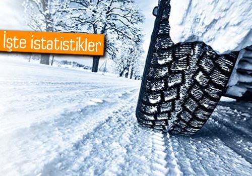 Kış lastiği satışları %41 arttı