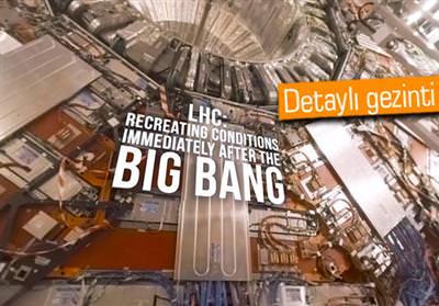 CERN'DEKİ BÜYÜK HADRON ÇARPIŞTIRICISI'NI 360 DERECE GEZİN