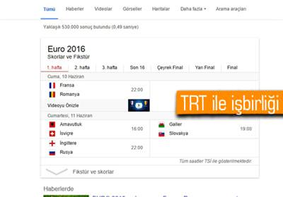 EURO 2016'DAKİ GOLLER ANINDA GOOGLE'DA OLACAK