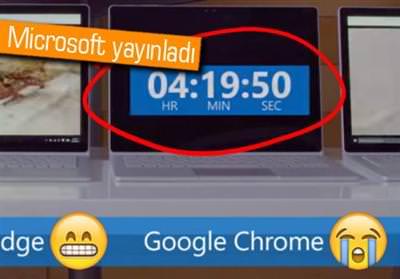 GOOGLE CHROME, PİL TESTİNDE SINIFTA KALDI! MİCROSOFT EDGE FARK ATTI