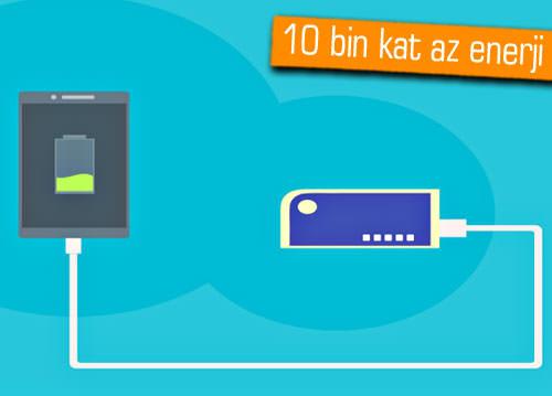 Yeni WiFi çözümü, telefonların ve tabletlerin pilini harcamıyor!