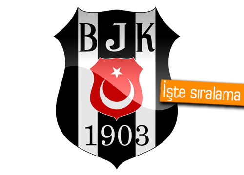 Beşiktaş, sosyal medyada ezeli rakiplerini geride bıraktı
