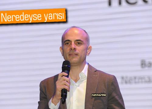 Türkiye'de oyun pazarı 600 milyon dolara ulaştı